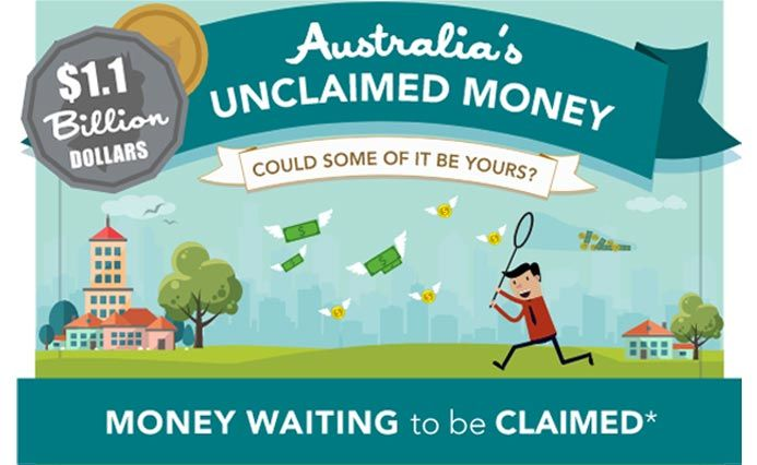 Find Your Unclaimed Money